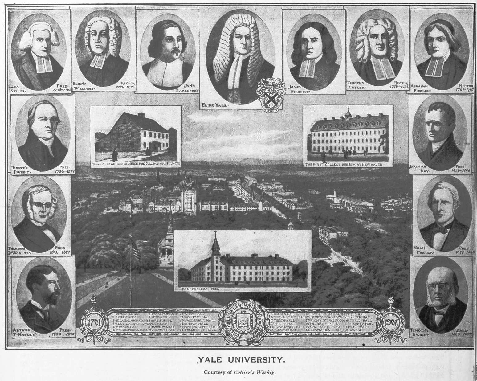 Founders of Yale University